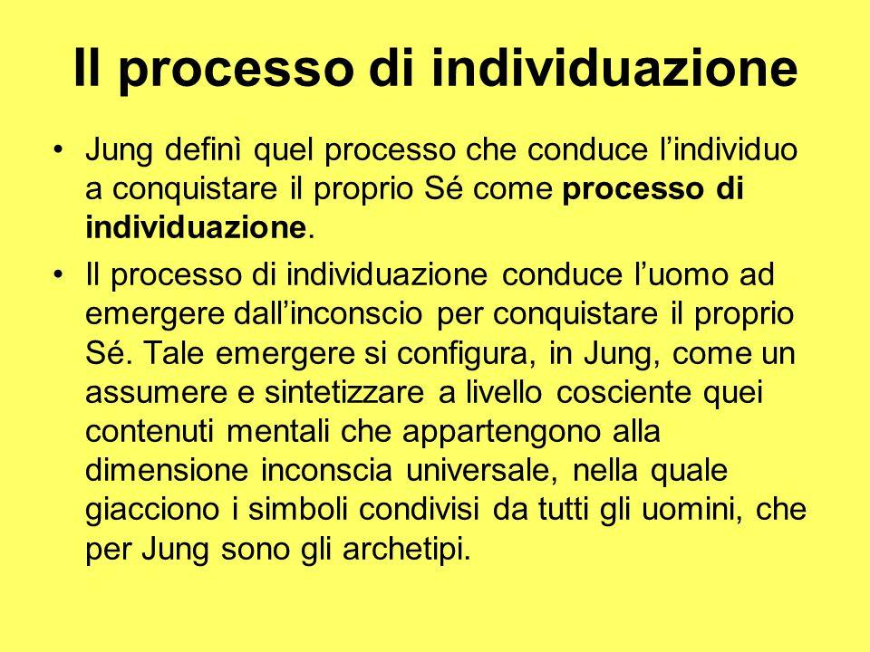 Il processo di individuazione