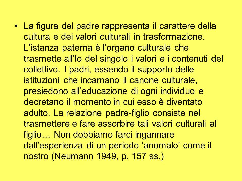 La figura del padre rappresenta il carattere della cultura e dei valori culturali in trasformazione.