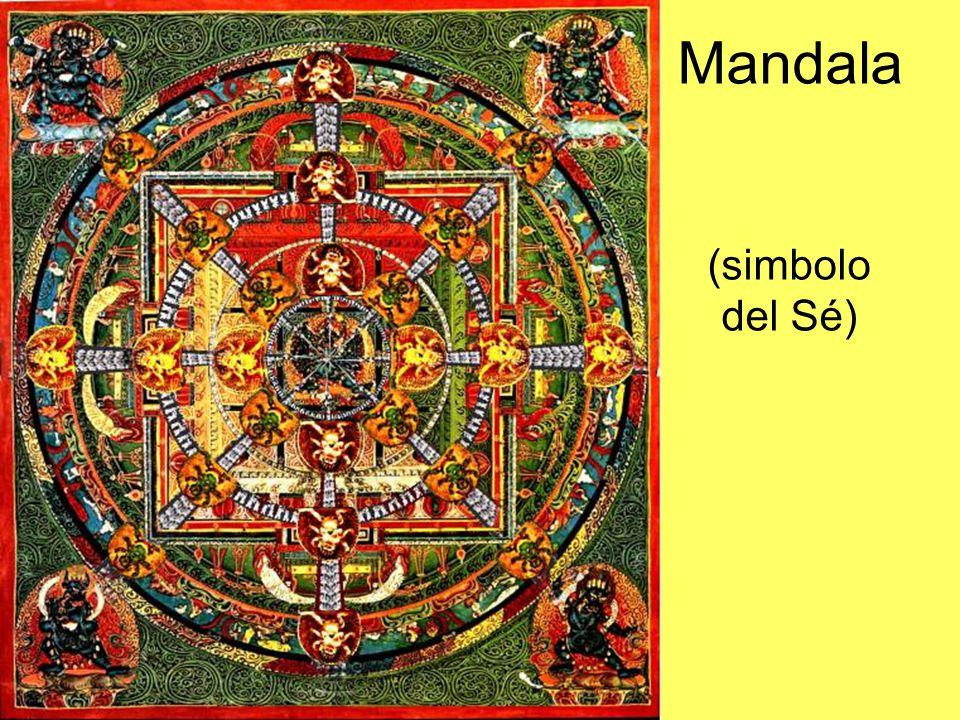 Mandala (simbolo del Sé)