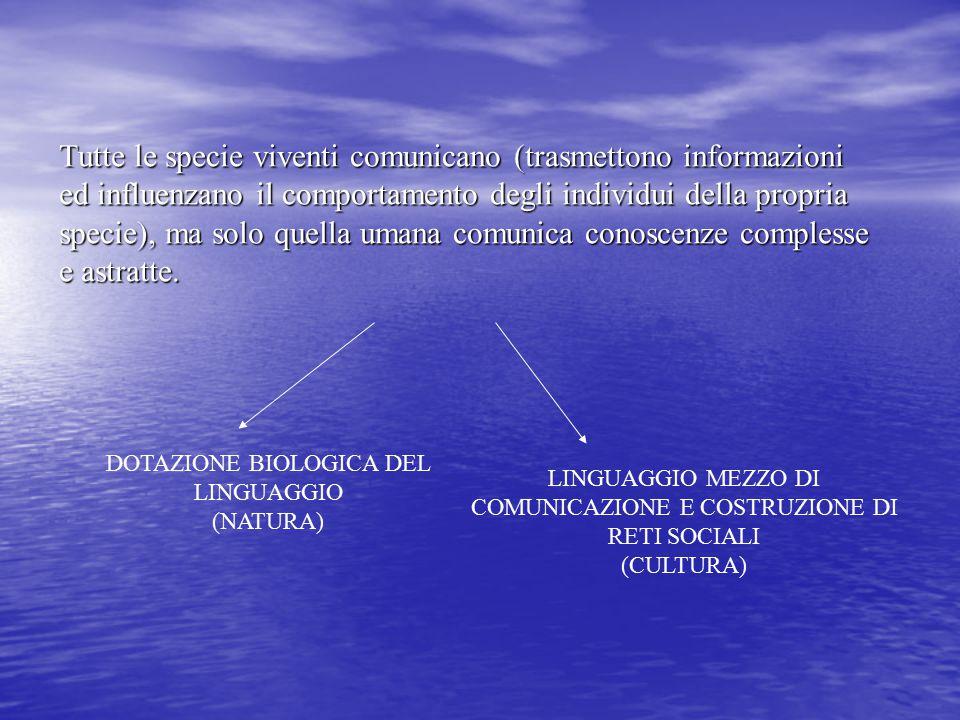 Tutte le specie viventi comunicano (trasmettono informazioni ed influenzano il comportamento degli individui della propria specie), ma solo quella umana comunica conoscenze complesse e astratte.