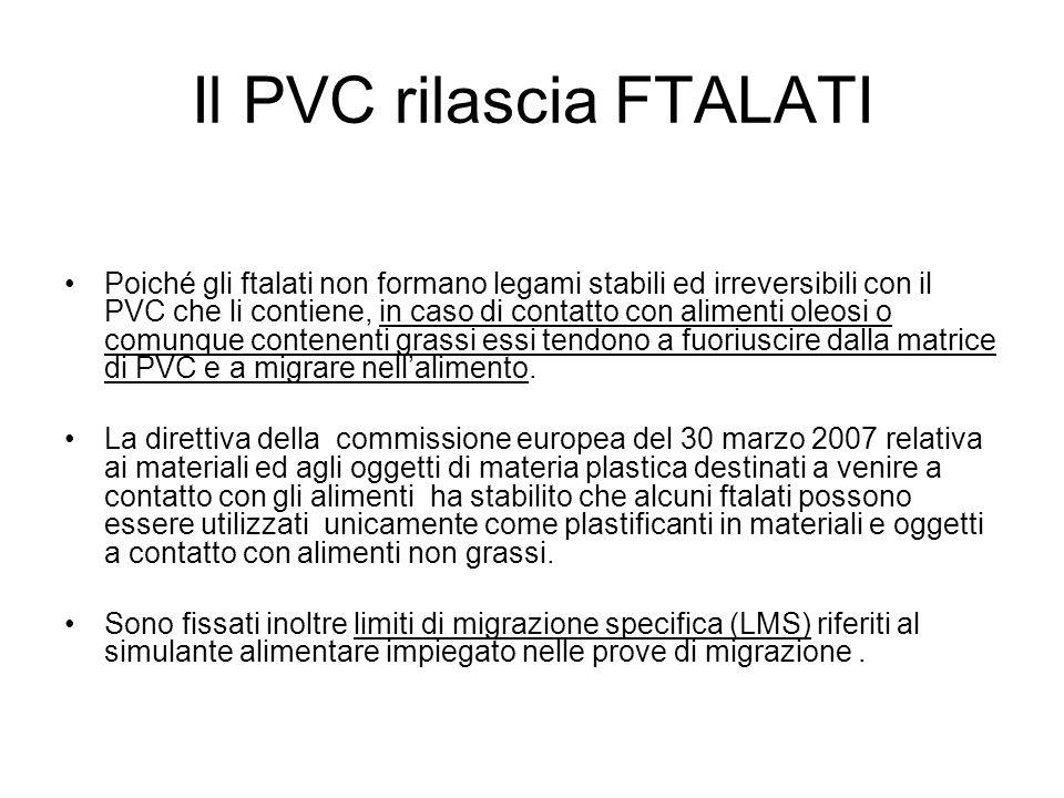 Il PVC rilascia FTALATI