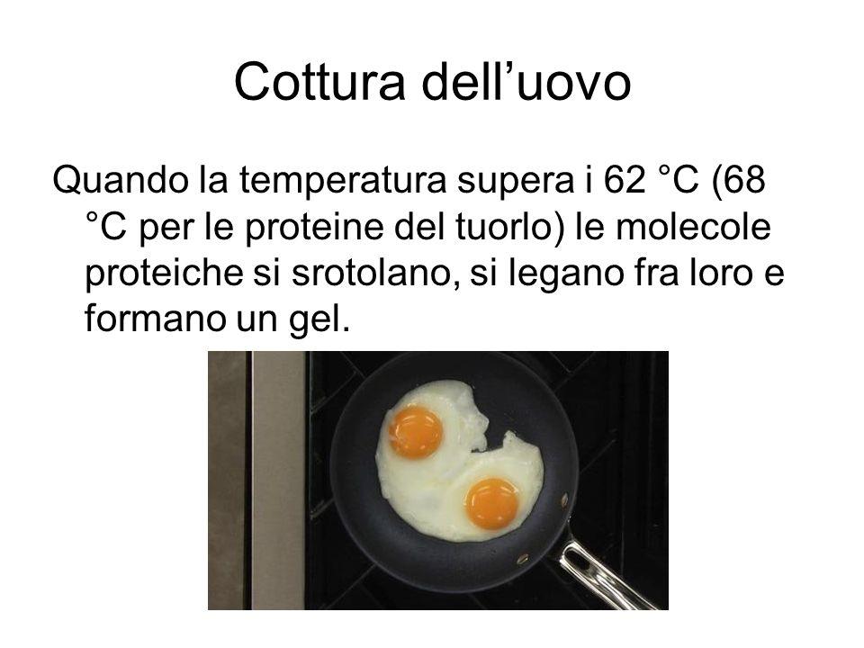 Cottura dell'uovo