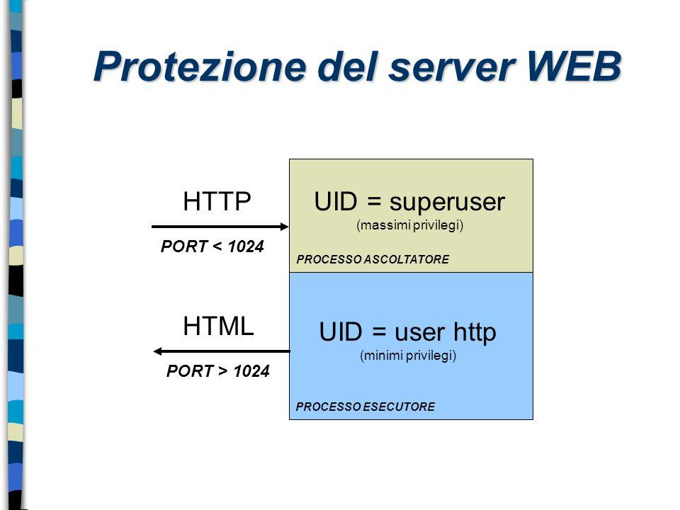 Protezione del server WEB