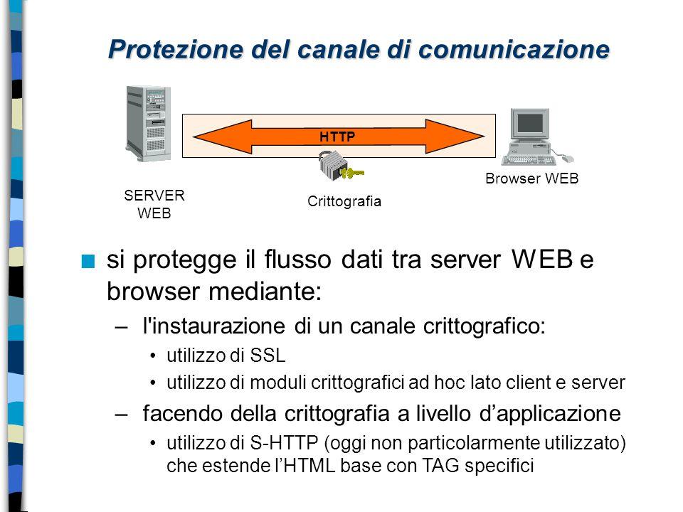 Protezione del canale di comunicazione