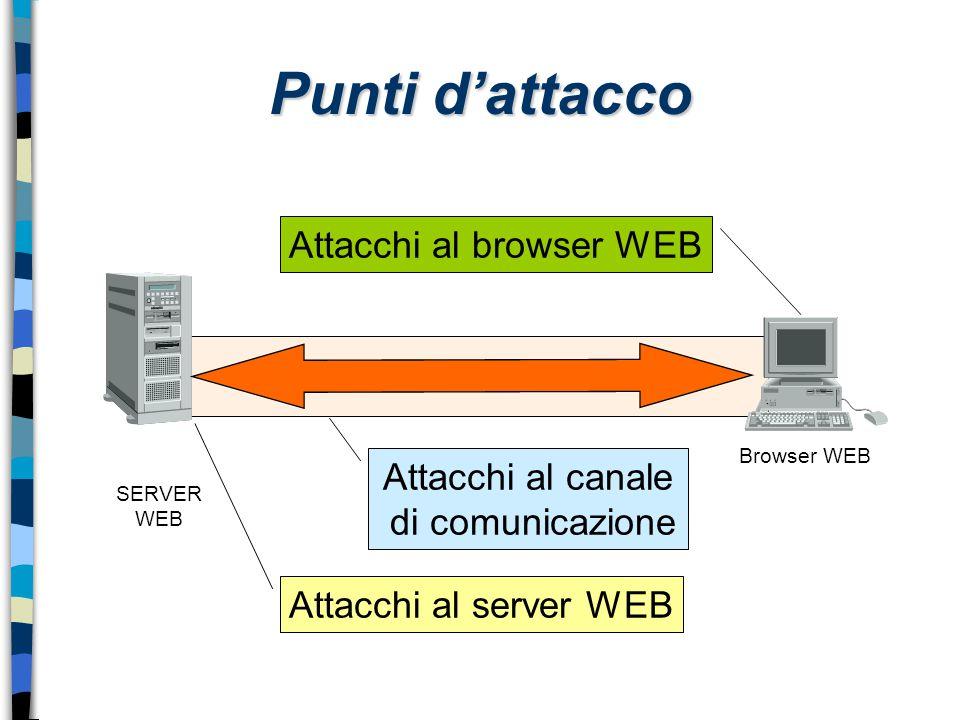 Attacchi al browser WEB
