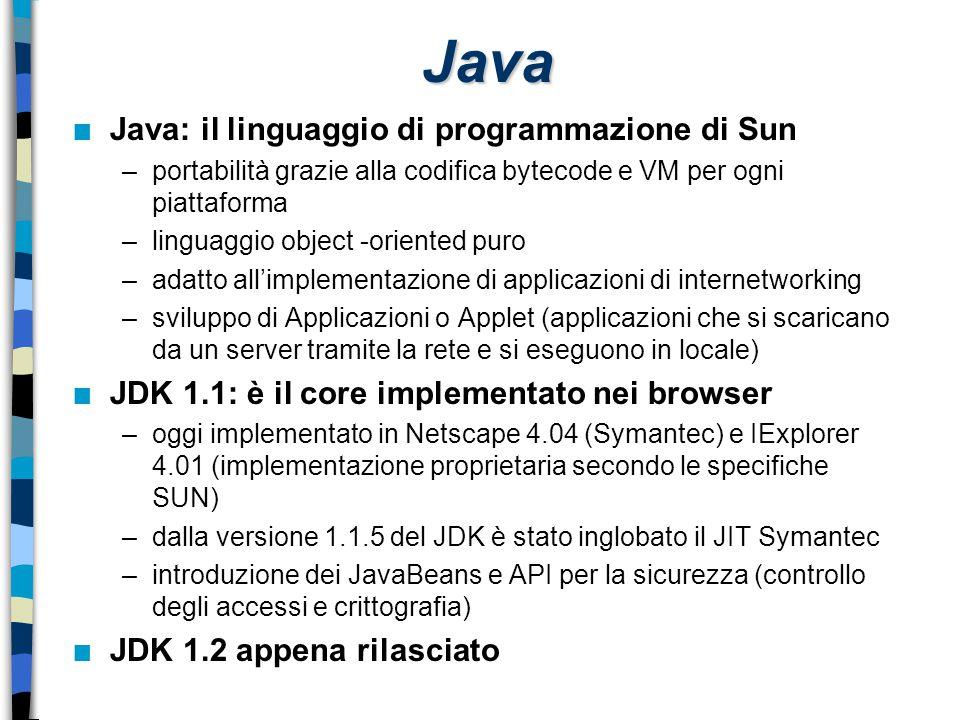 Java Java: il linguaggio di programmazione di Sun