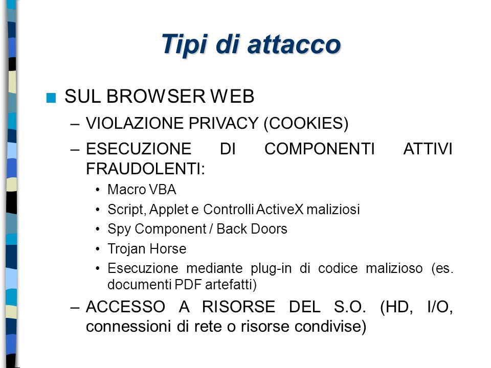 Tipi di attacco SUL BROWSER WEB VIOLAZIONE PRIVACY (COOKIES)