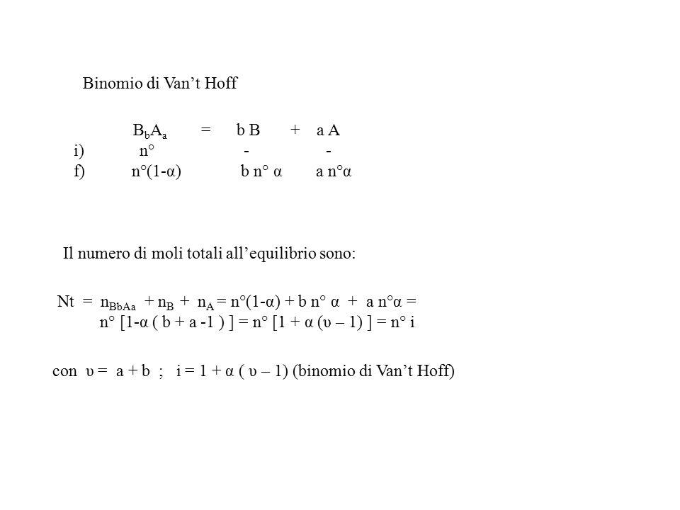 Binomio di Van't Hoff BbAa = b B + a A. i) n° - -