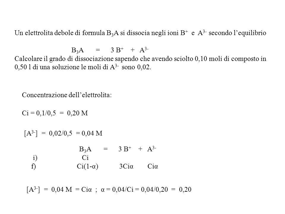 Un elettrolita debole di formula B3A si dissocia negli ioni B+ e A3- secondo l'equilibrio