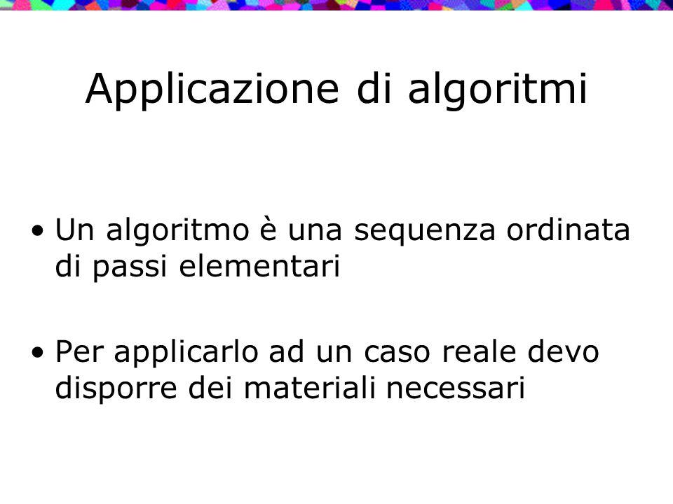 Applicazione di algoritmi