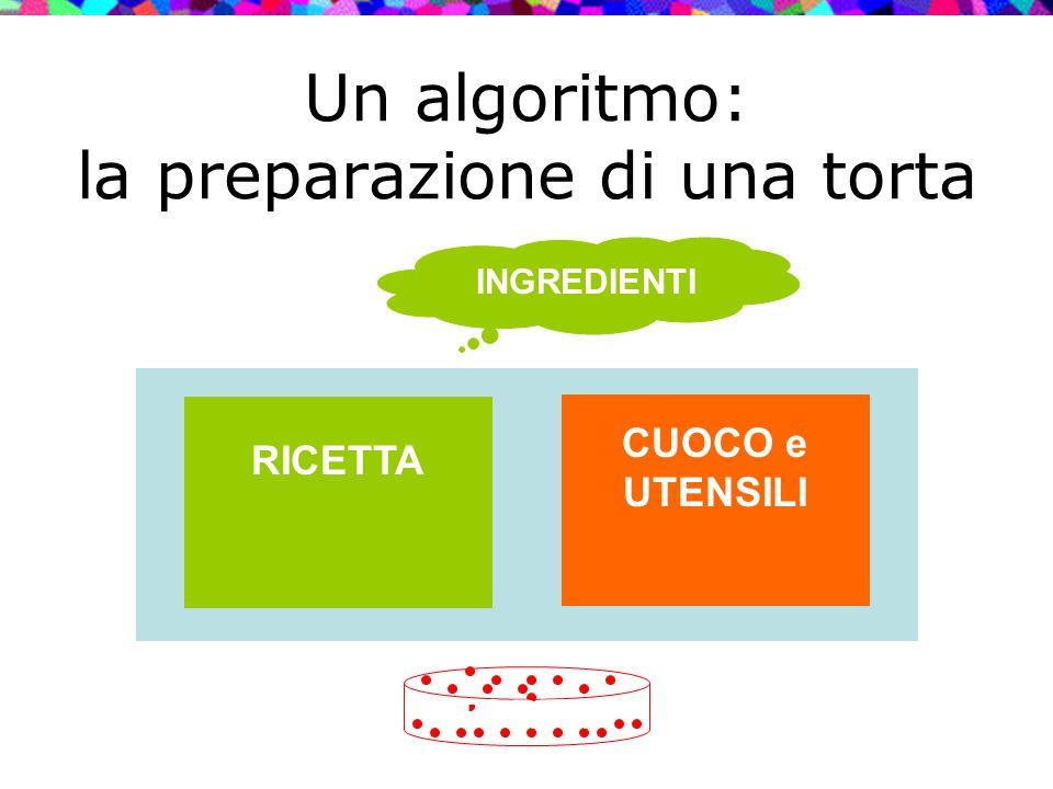 Un algoritmo: la preparazione di una torta
