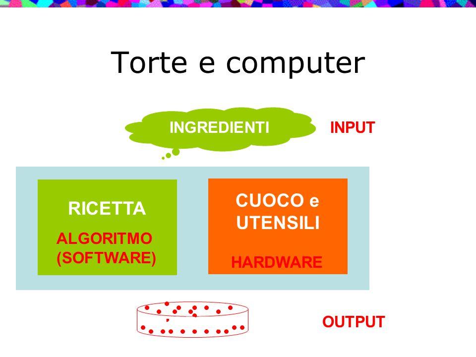 Torte e computer CUOCO e UTENSILI RICETTA TORTA INGREDIENTI INPUT