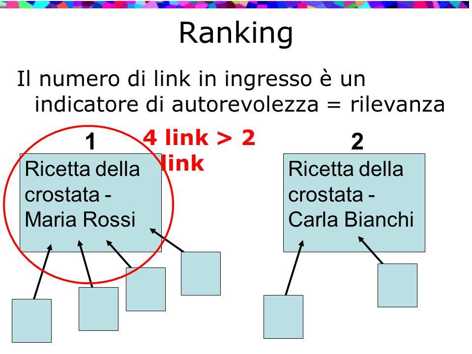Ranking Il numero di link in ingresso è un indicatore di autorevolezza = rilevanza. 1. 4 link > 2 link.