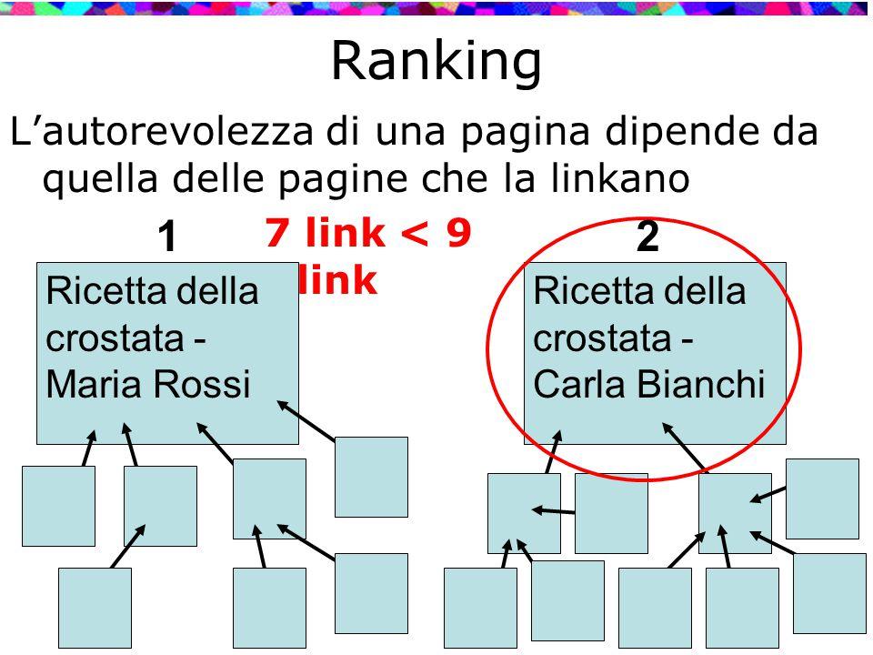 Ranking L'autorevolezza di una pagina dipende da quella delle pagine che la linkano. 1. 7 link < 9 link.