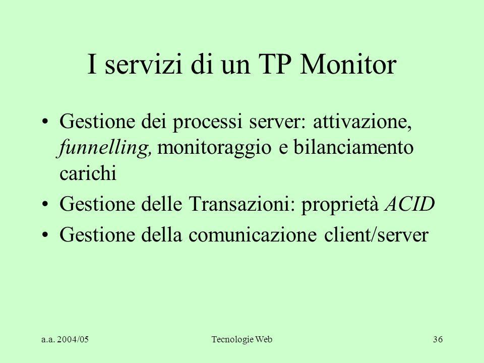 I servizi di un TP Monitor