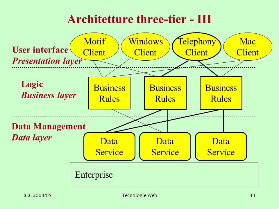 Architetture three-tier - III