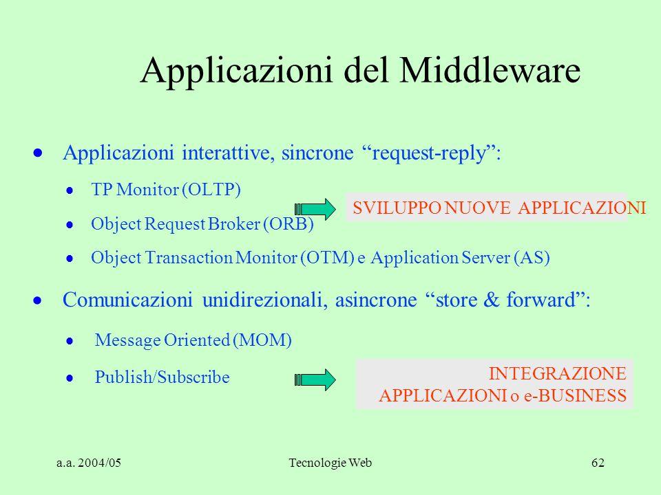 Applicazioni del Middleware