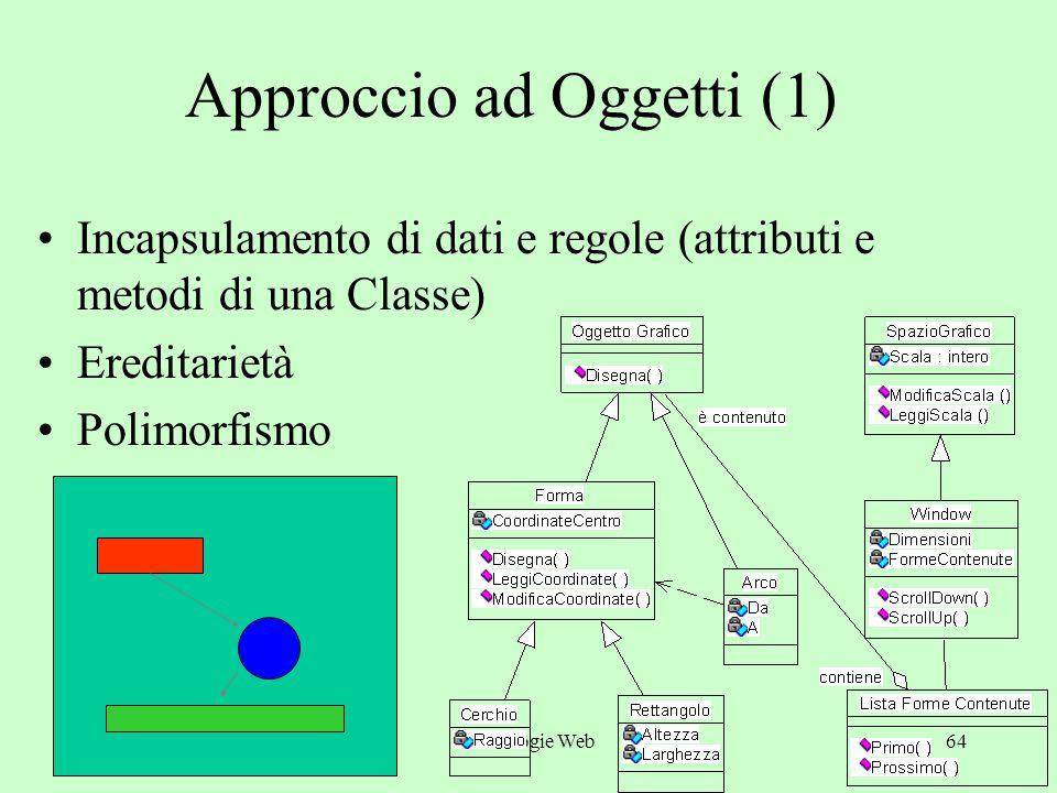 Approccio ad Oggetti (1)