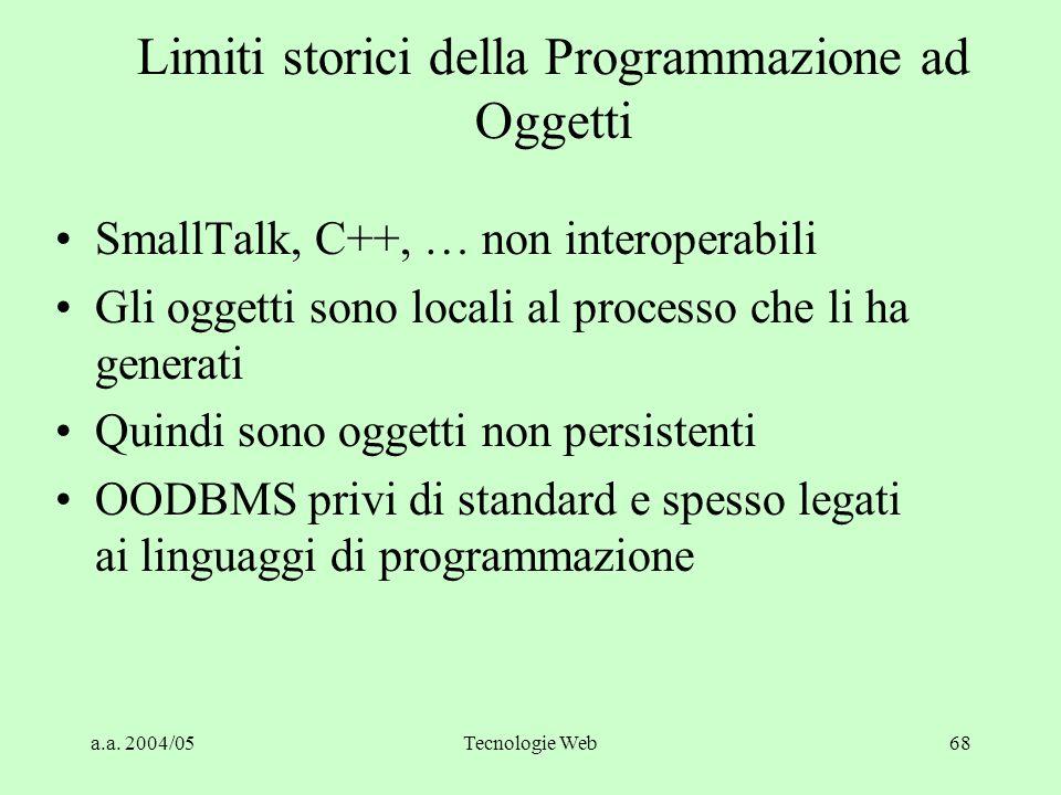 Limiti storici della Programmazione ad Oggetti