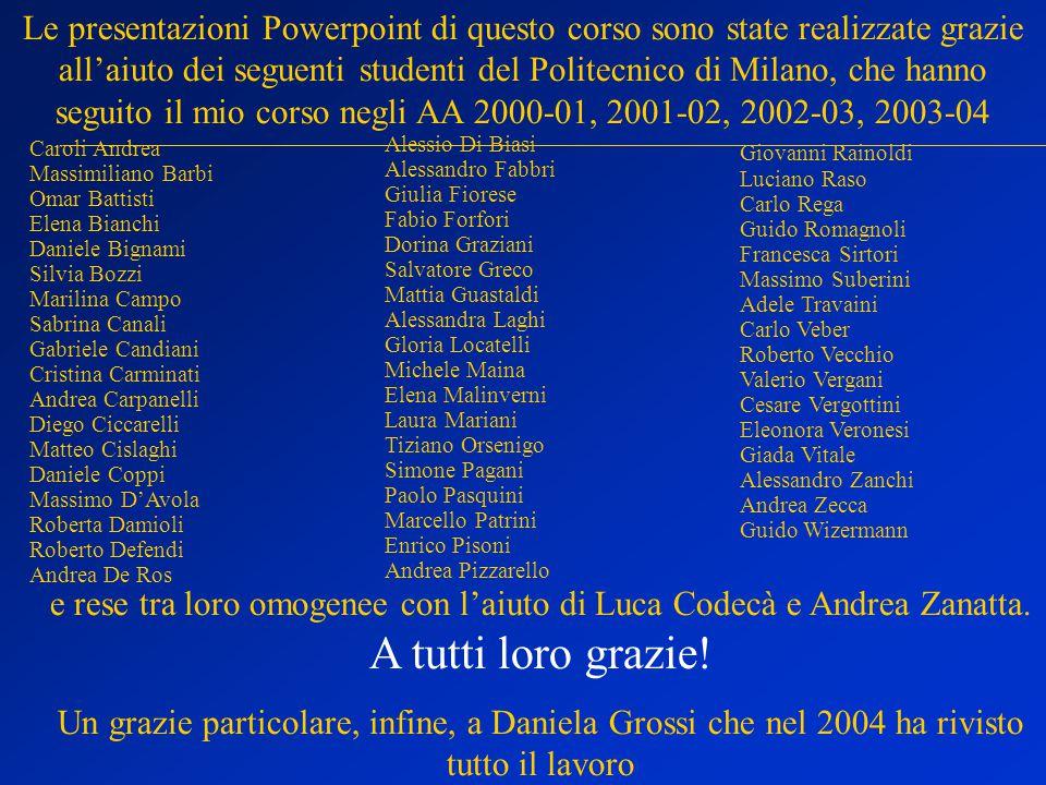 Le presentazioni Powerpoint di questo corso sono state realizzate grazie all'aiuto dei seguenti studenti del Politecnico di Milano, che hanno seguito il mio corso negli AA 2000-01, 2001-02, 2002-03, 2003-04