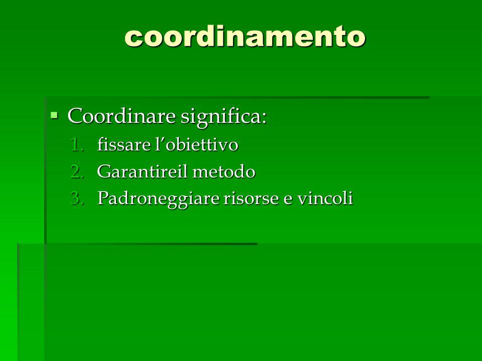 coordinamento Coordinare significa: fissare l'obiettivo