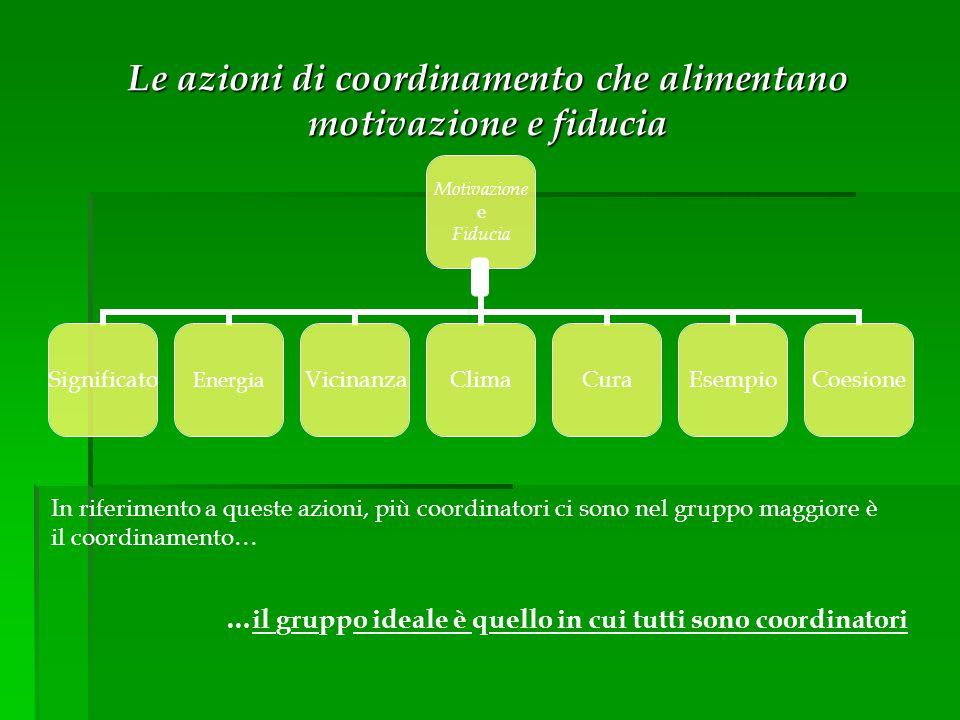 Le azioni di coordinamento che alimentano motivazione e fiducia