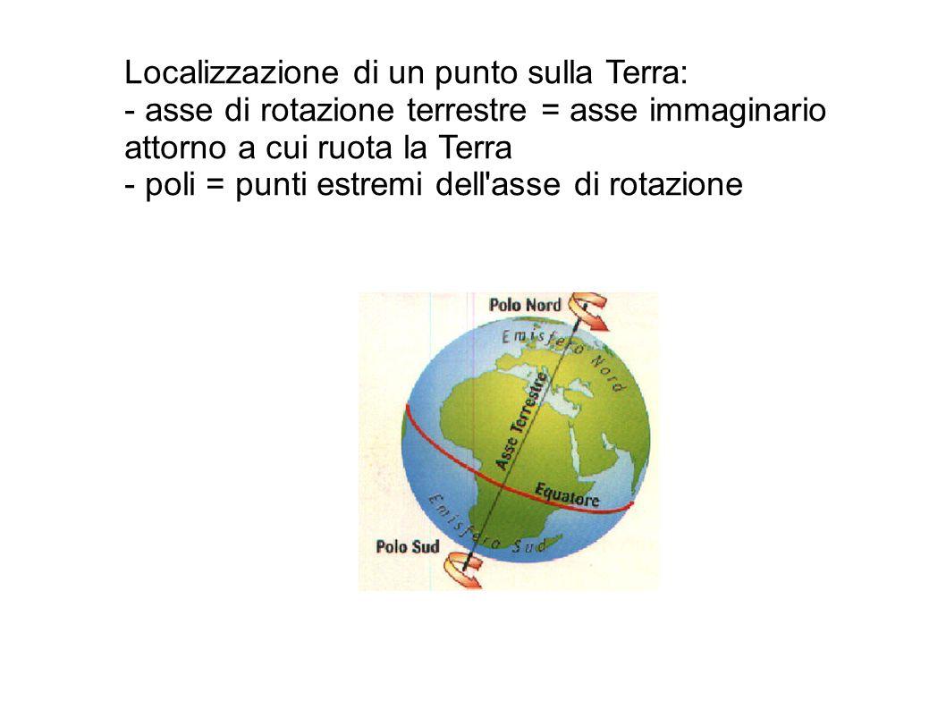 Localizzazione di un punto sulla Terra: