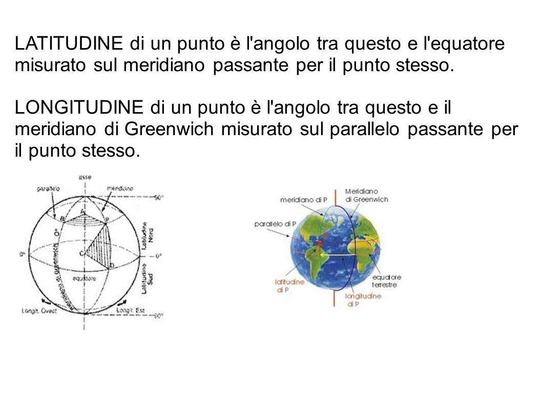 LATITUDINE di un punto è l angolo tra questo e l equatore misurato sul meridiano passante per il punto stesso.