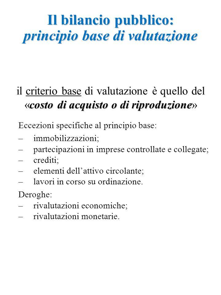 Il bilancio pubblico: principio base di valutazione