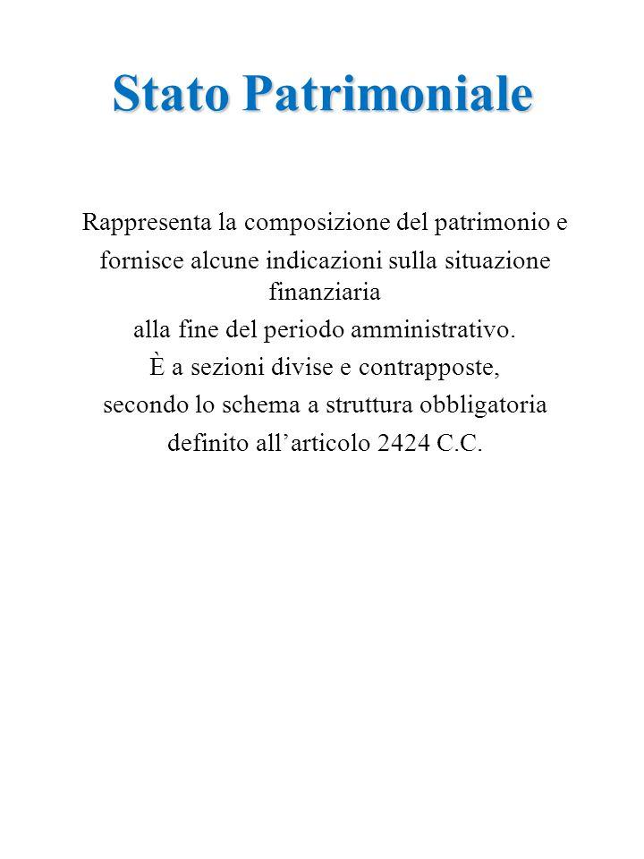 Stato Patrimoniale Rappresenta la composizione del patrimonio e