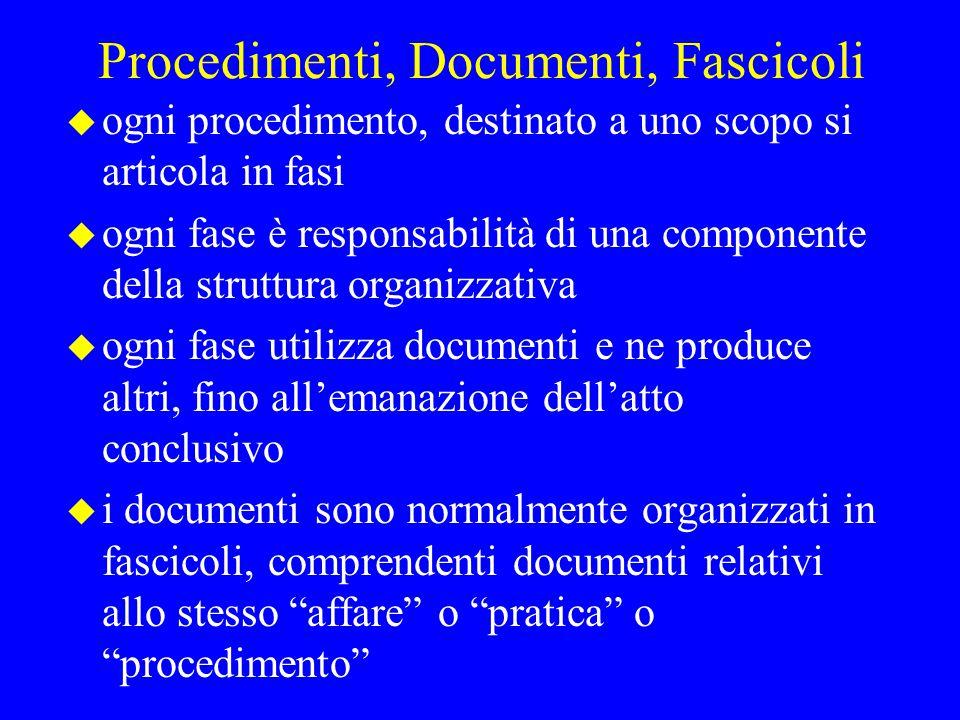 Procedimenti, Documenti, Fascicoli