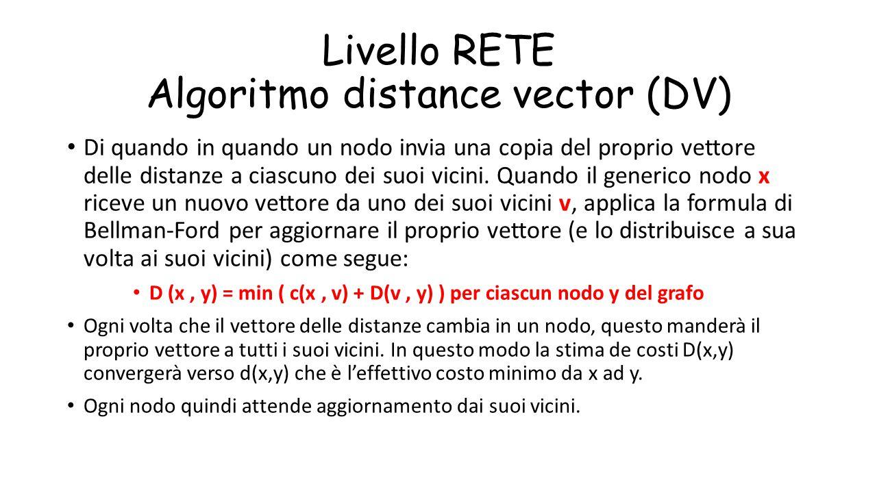 Livello RETE Algoritmo distance vector (DV)