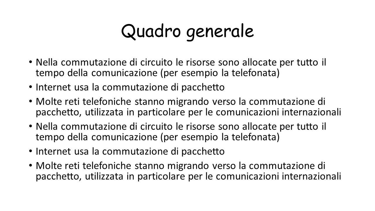 Quadro generale Nella commutazione di circuito le risorse sono allocate per tutto il tempo della comunicazione (per esempio la telefonata)
