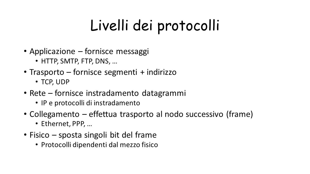 Livelli dei protocolli