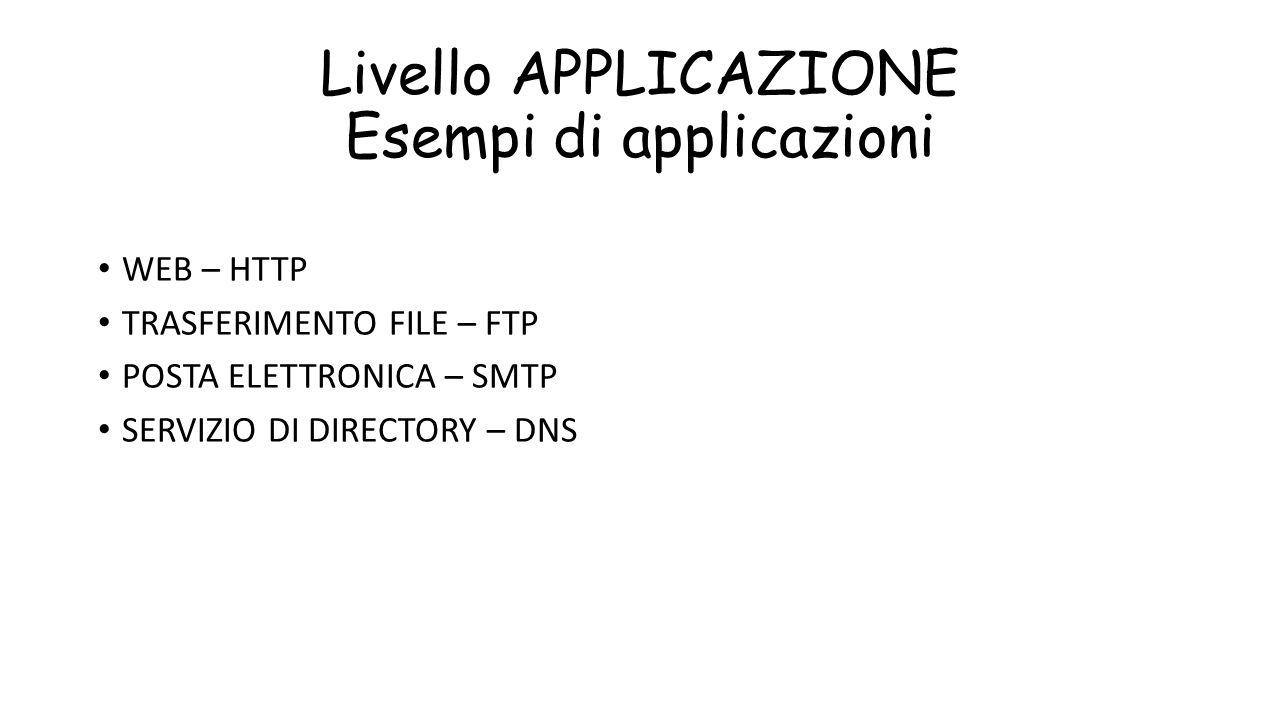 Livello APPLICAZIONE Esempi di applicazioni