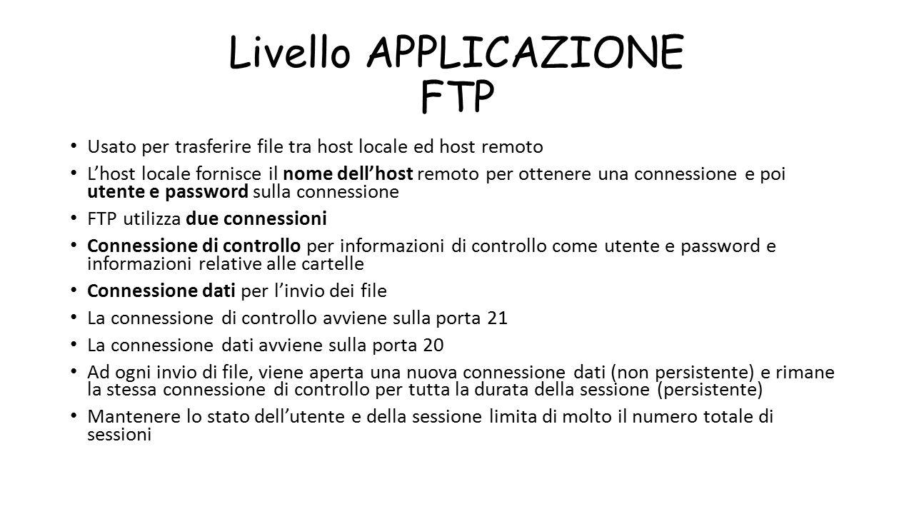 Livello APPLICAZIONE FTP