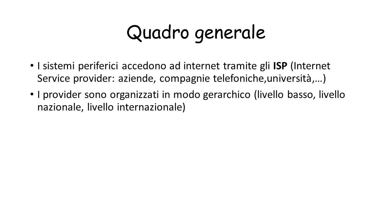 Quadro generale I sistemi periferici accedono ad internet tramite gli ISP (Internet Service provider: aziende, compagnie telefoniche,università,…)