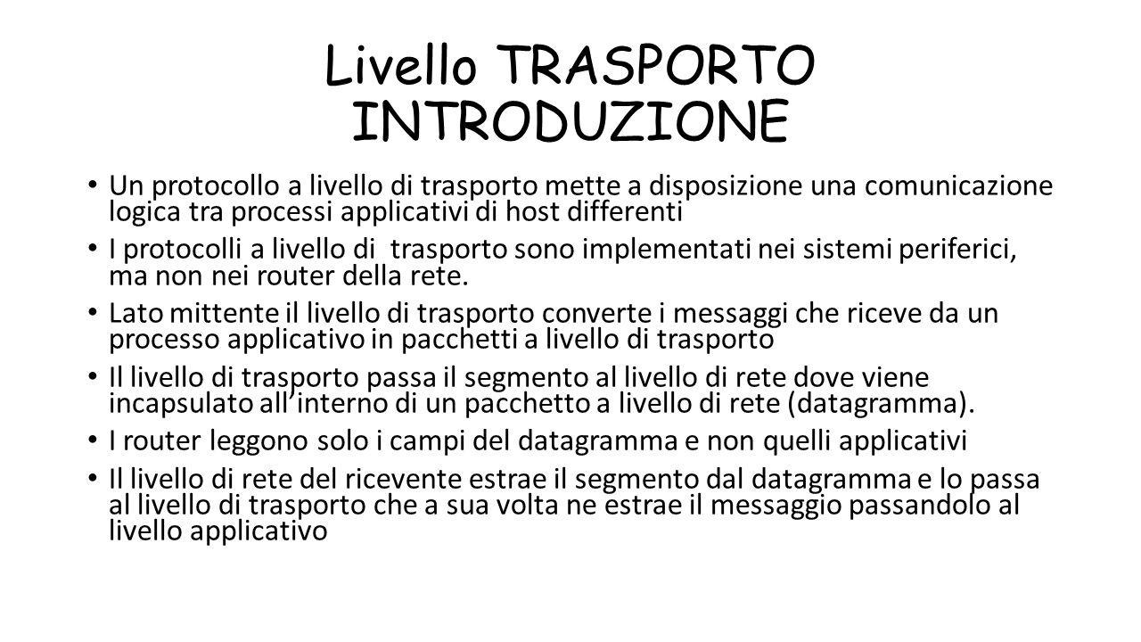 Livello TRASPORTO INTRODUZIONE