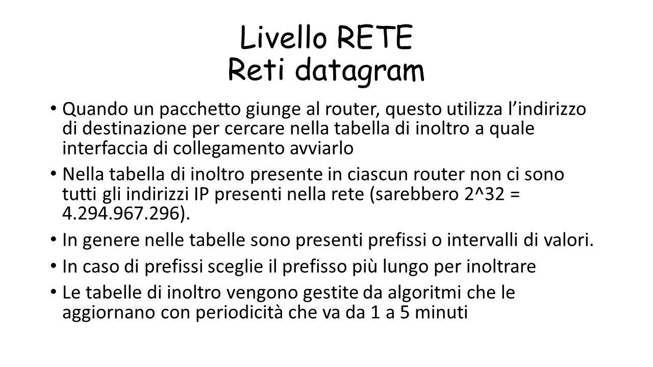 Livello RETE Reti datagram