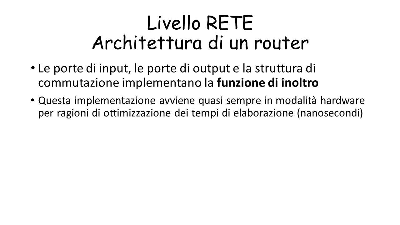 Livello RETE Architettura di un router