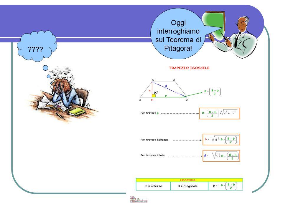 sul Teorema di Pitagora!