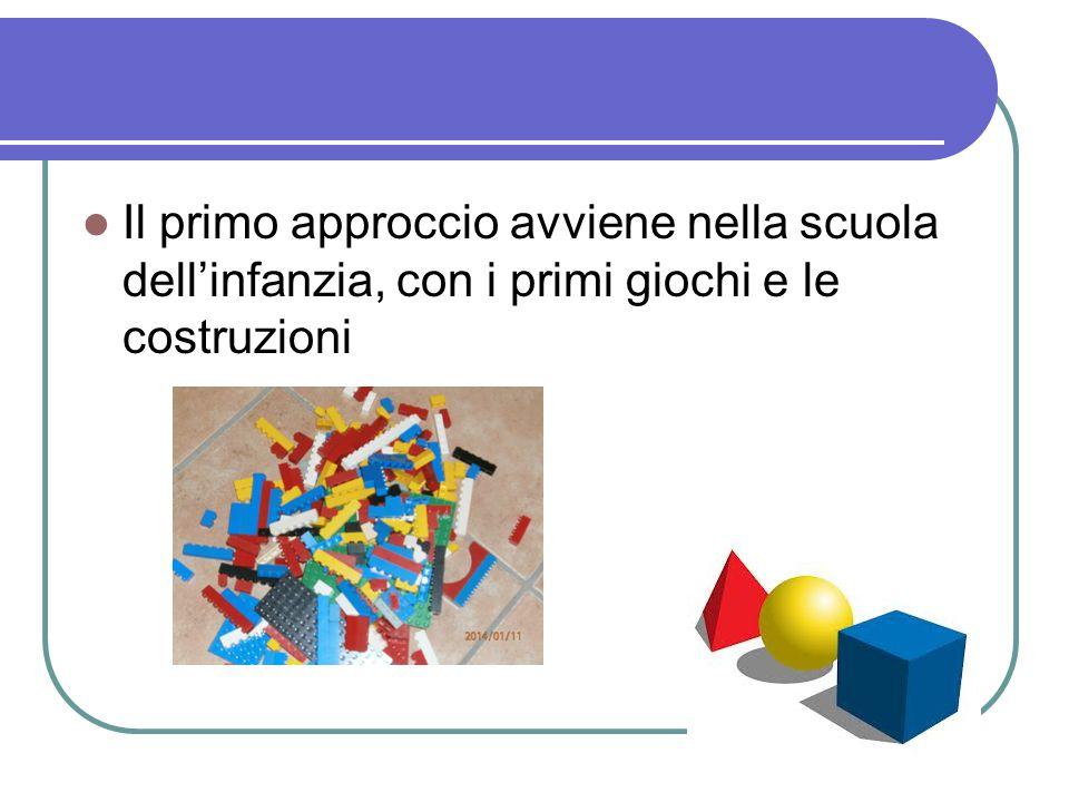 Il primo approccio avviene nella scuola dell'infanzia, con i primi giochi e le costruzioni