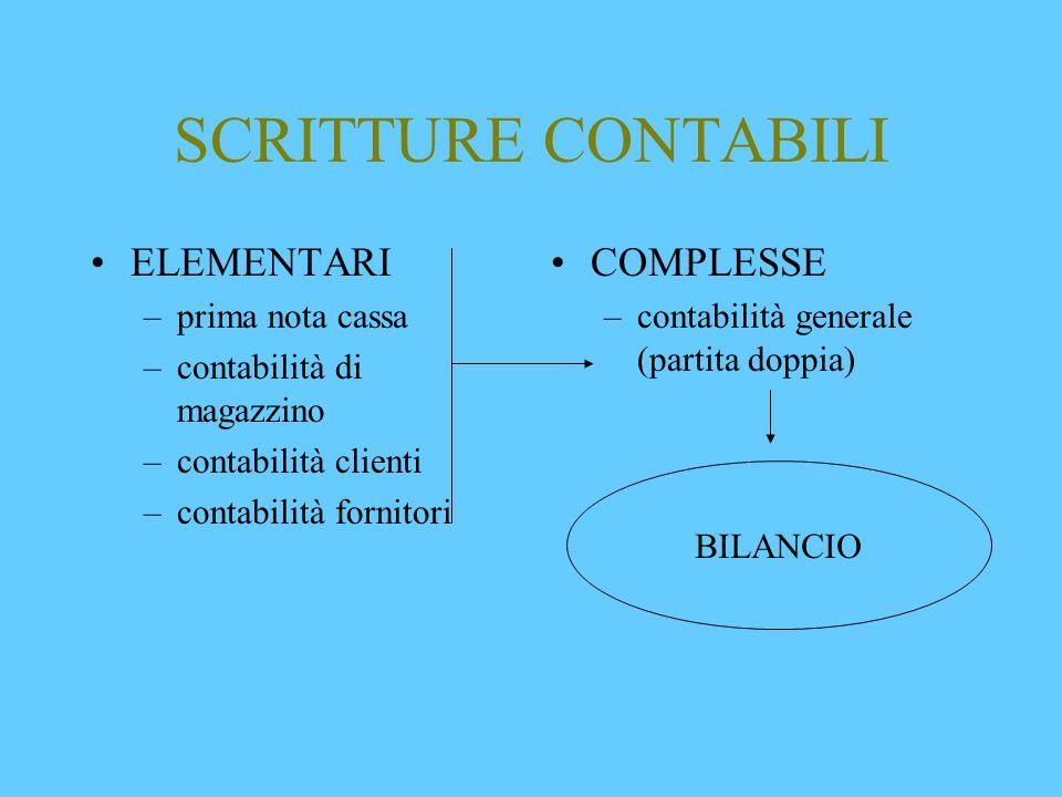 SCRITTURE CONTABILI ELEMENTARI COMPLESSE prima nota cassa