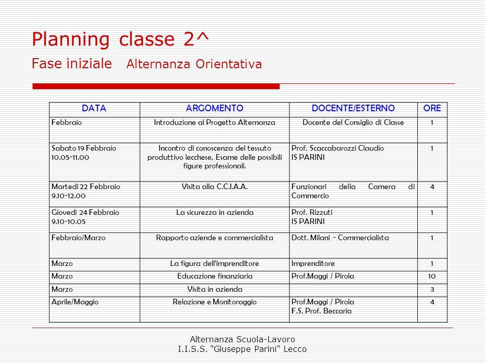 Planning classe 2^ Fase iniziale Alternanza Orientativa