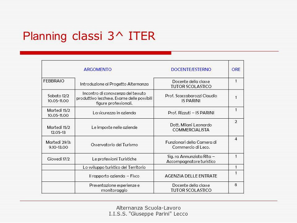 Planning classi 3^ ITER ARGOMENTO. DOCENTE/ESTERNO. ORE. FEBBRAIO. Introduzione al Progetto Alternanza.