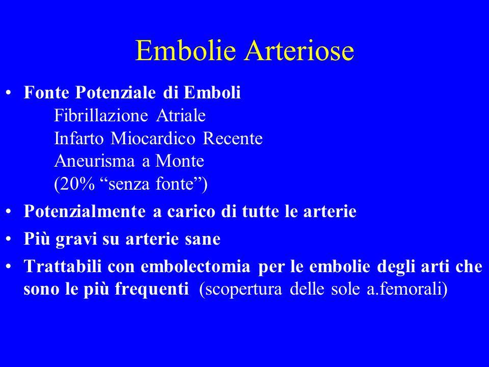 Embolie Arteriose