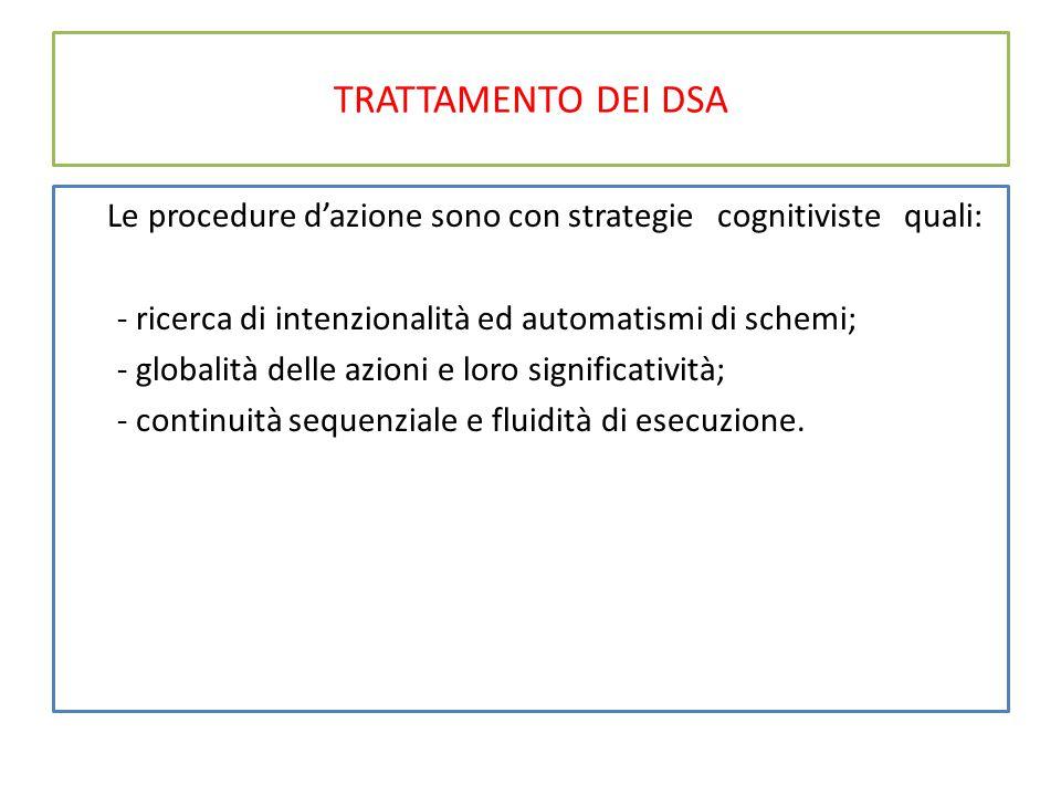 TRATTAMENTO DEI DSA Le procedure d'azione sono con strategie cognitiviste quali: - ricerca di intenzionalità ed automatismi di schemi;