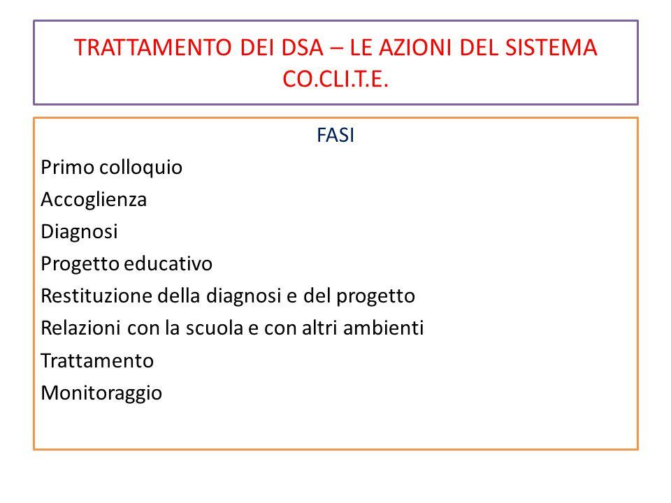 TRATTAMENTO DEI DSA – LE AZIONI DEL SISTEMA CO.CLI.T.E.