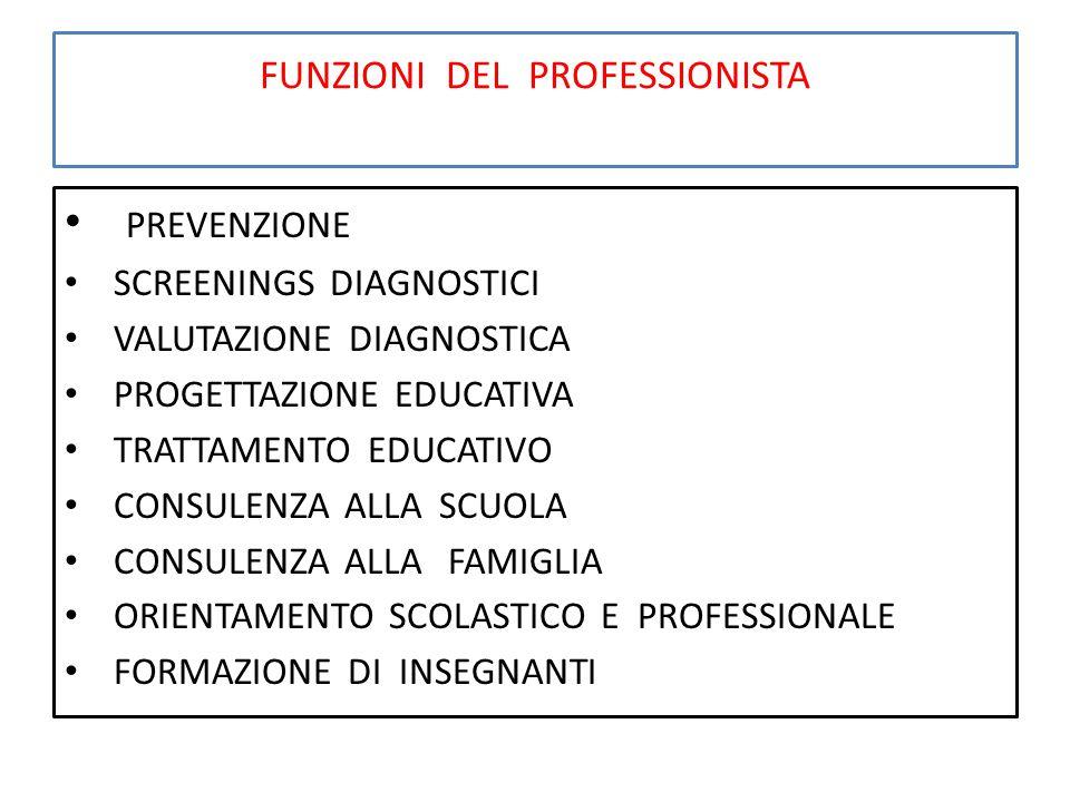 FUNZIONI DEL PROFESSIONISTA