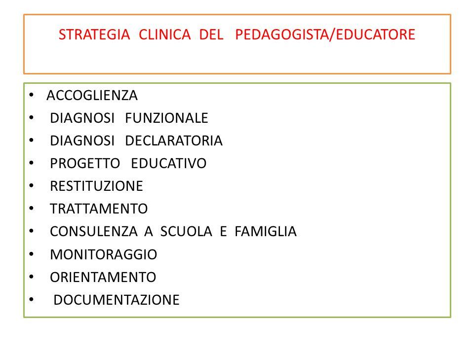 STRATEGIA CLINICA DEL PEDAGOGISTA/EDUCATORE